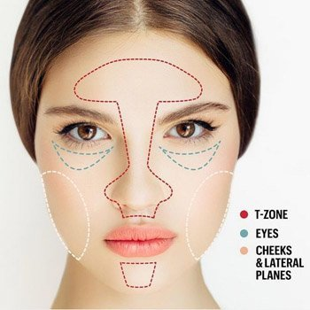 multimasking-zonas-rostro