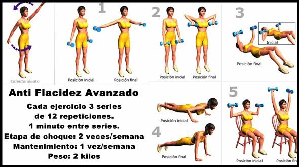 Como combatir la flacidez de los brazos